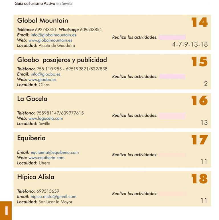 Guía TA 2016 Esp renumerada.indd